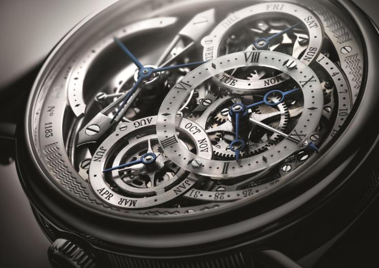 the perpetual calendar date complication by breguet
