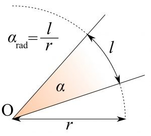 graphic showing the definition of radians